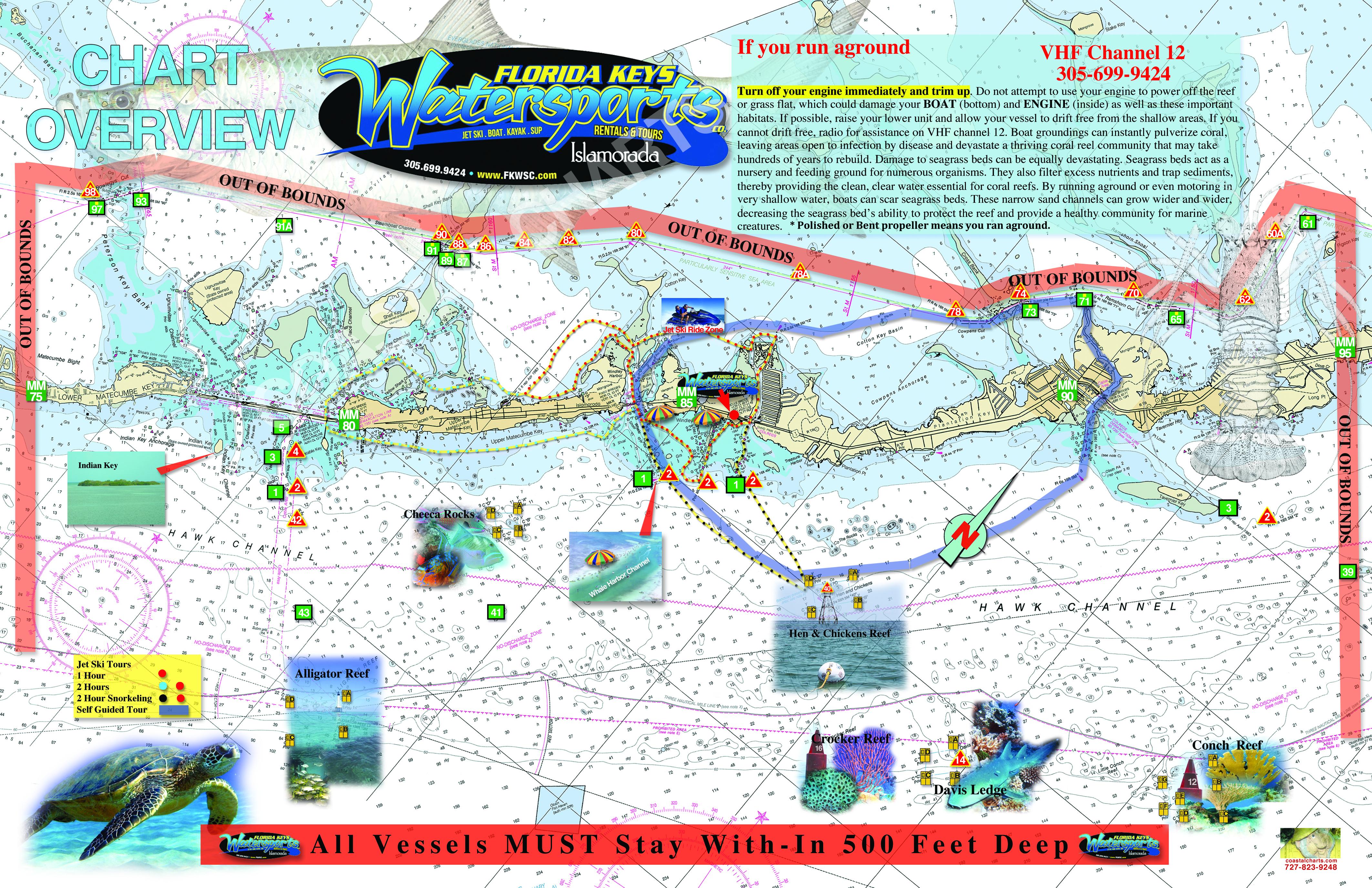 IslaMorada JetSki And Boat Rentals Florida Keys Water Sports - Fl map keys